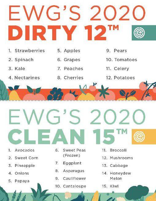 international-dental-hygiene-ewg-dirty-and-clean-dhabroad